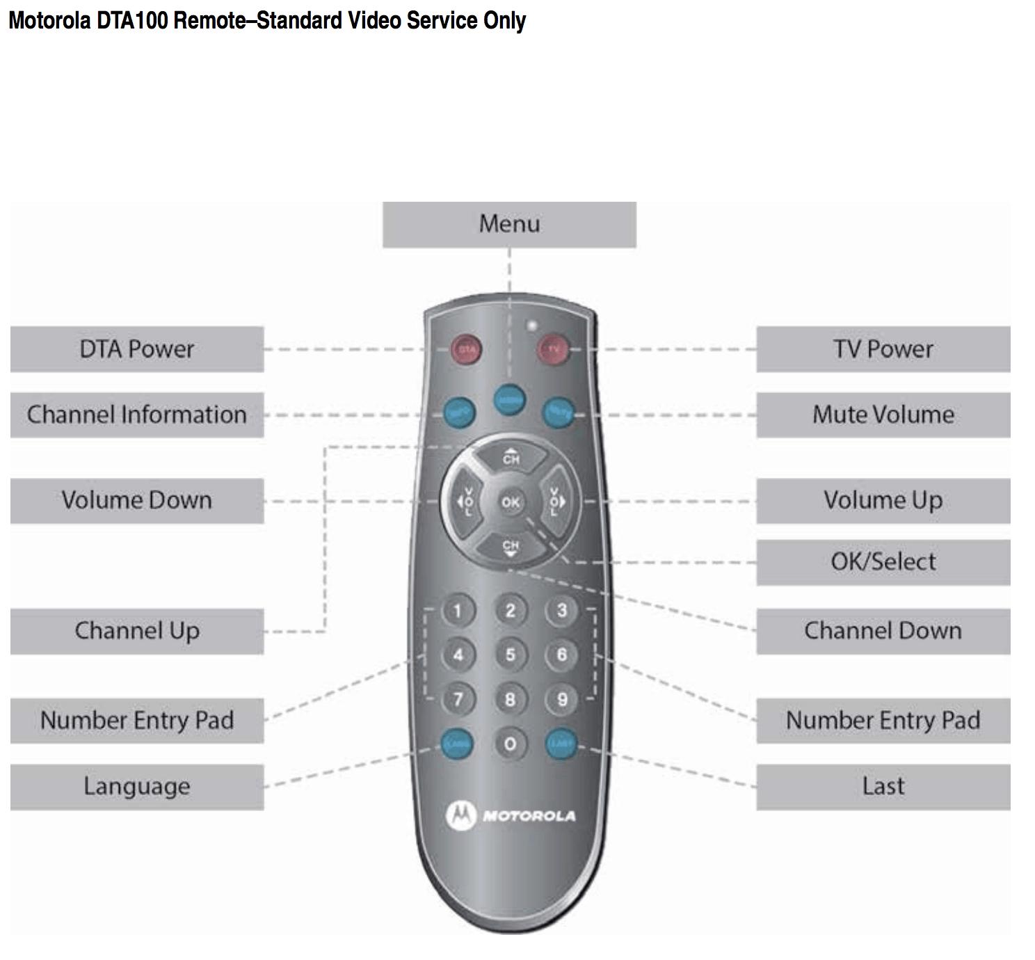 Motorola Dta100 Remote