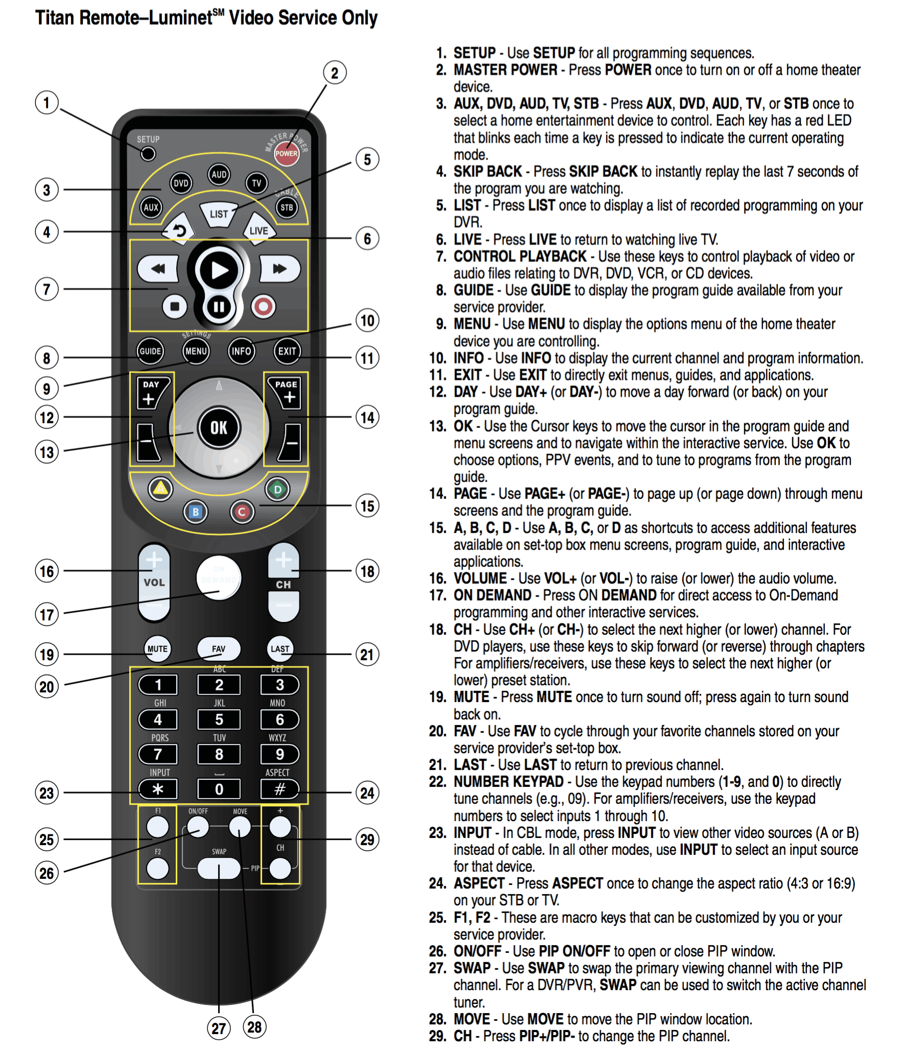 an Remote on