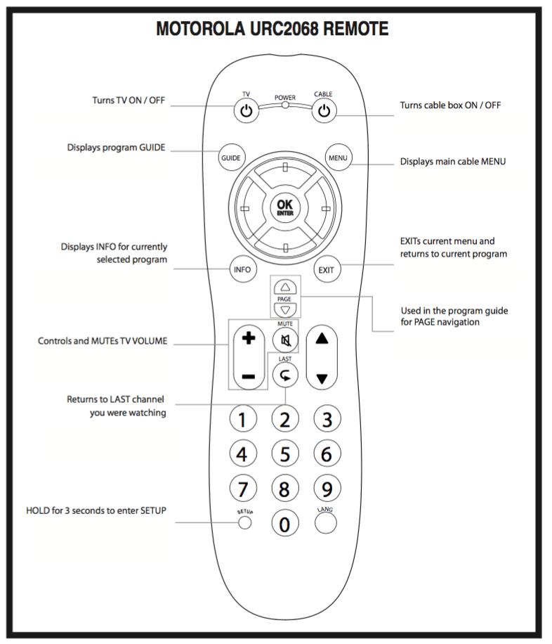 SD & HD DTA Instructions